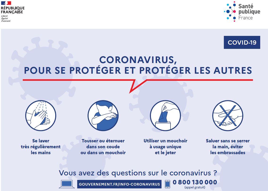 CORONAVIRUS – LES VISITES EN EHPAD